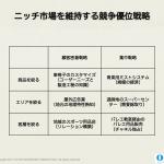 中小企業の2つの競争優位戦略:弱者の戦略(顧客密着)と強者の戦略(集中化)